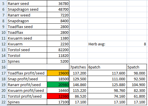 [Farming] Why you should be farming herbs :) Guide updated 16/04/2018 Bd6ff749b364914f987b1f4db9d8a0b1