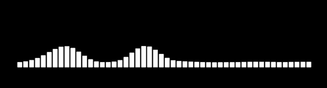 A sound line