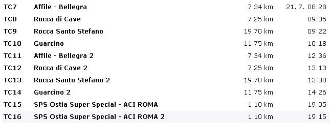 ERC: 7º Rallye di Roma Capitale [19-21 Julio] Be7319c40e94f1725d3cd2ead128de11