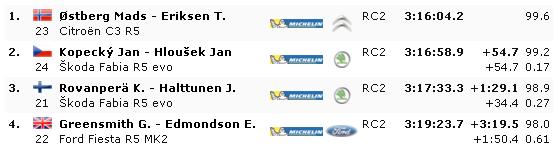 WRC: 55º RallyRACC Catalunya - Costa Daurada - Rally de España [24-27 Octubre] - Página 12 Beccf58ad9c1589ec11c2b9d9df488ad