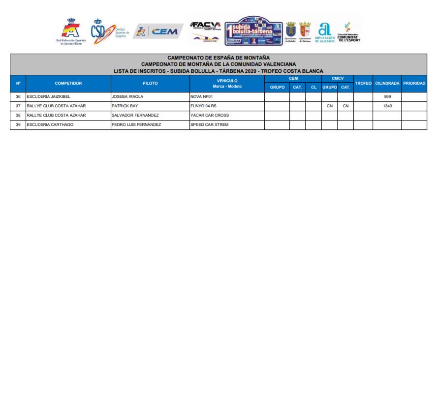 Campeonatos de Montaña Nacionales e Internacionales (FIA European Hillclimb, Berg Cup, BHC, CIVM, CFM...) - Página 37 Bee96b502e383f92b7484b10f4a9c55e