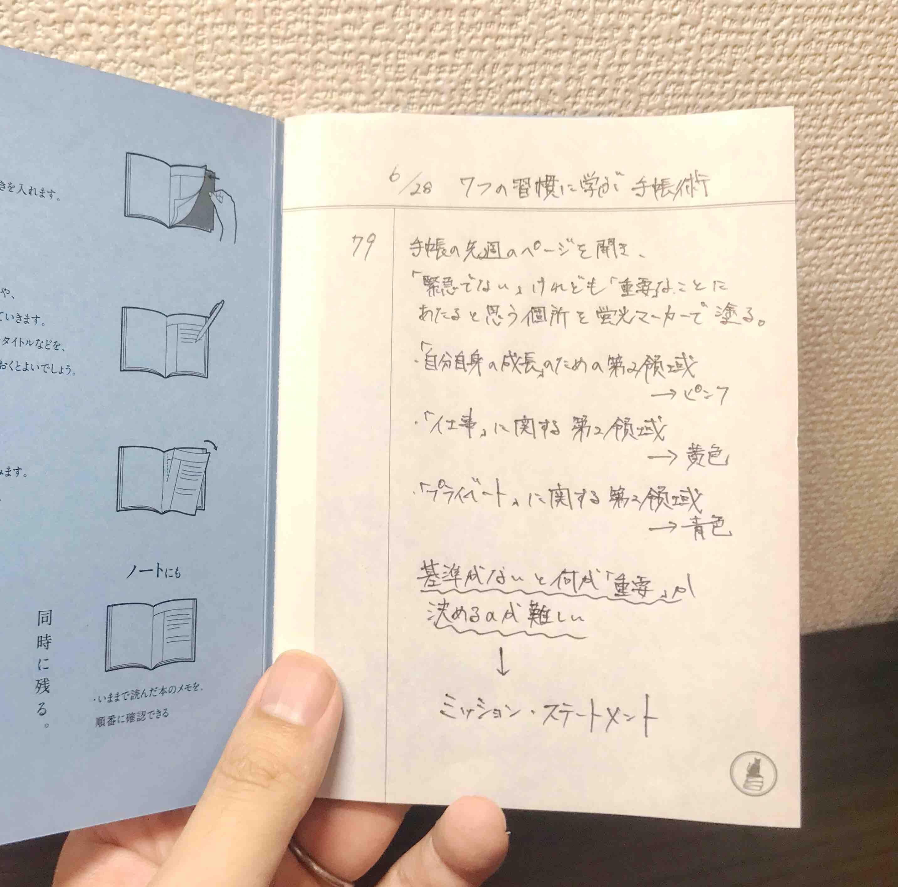 カーボンコピーリーディングノート ノート本誌は時系列