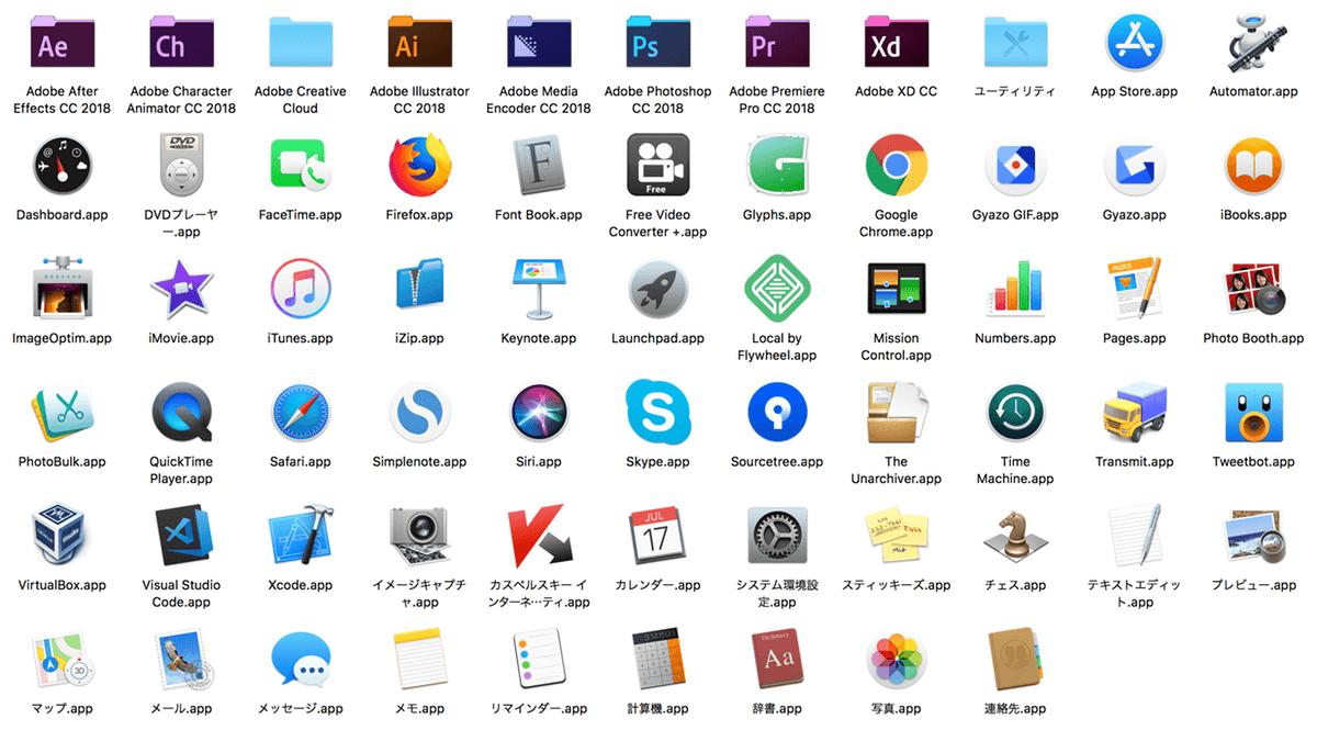各種アプリケーション 画像