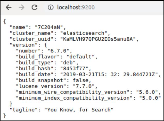 Elasticsearch_localhost