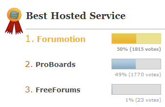 Vota per Forumattivo come miglior servizio per forum! C43820855a580786a8b9e36c87edd021