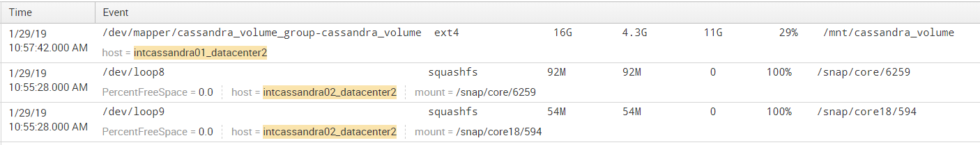 example of logs