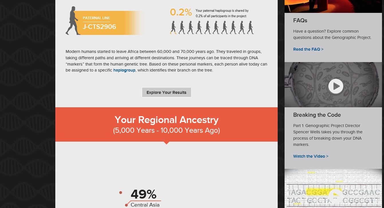 Haplogroup J - CTS2906 Punjabi Jatt [Archive] - Anthrogenica