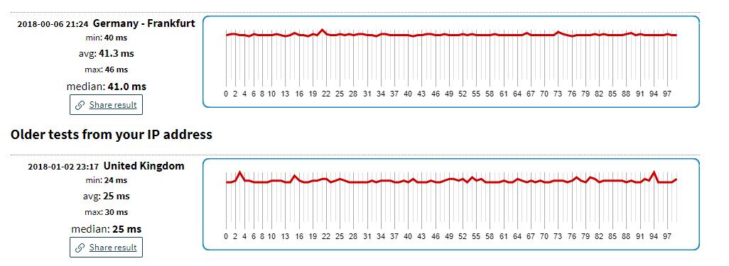 my netmeter ping tests https i gyazo com c50872241a608a0f 03265a1ddd png - fortnite eu ping test