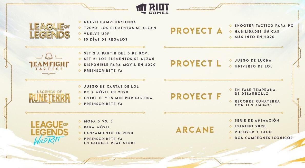 Resumen de todo lo que se viene por parte de Riot Games.