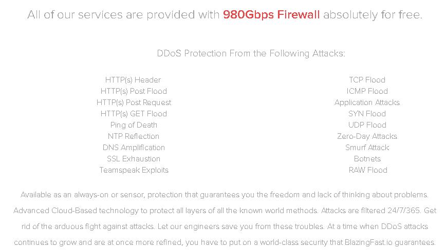 Shop - BlazingFast IO 980Gbps DDoS Protection, Since 2012