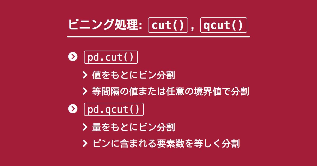 pandasのcut, qcut関数でビニング処理(ビン分割) | note nkmk me