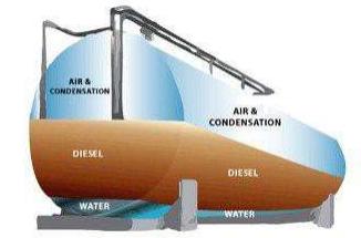Inside a fuel tank