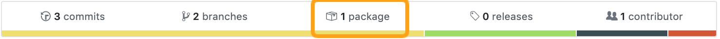 Pacakgesを含むGitHubナビゲーションのキャプチャ