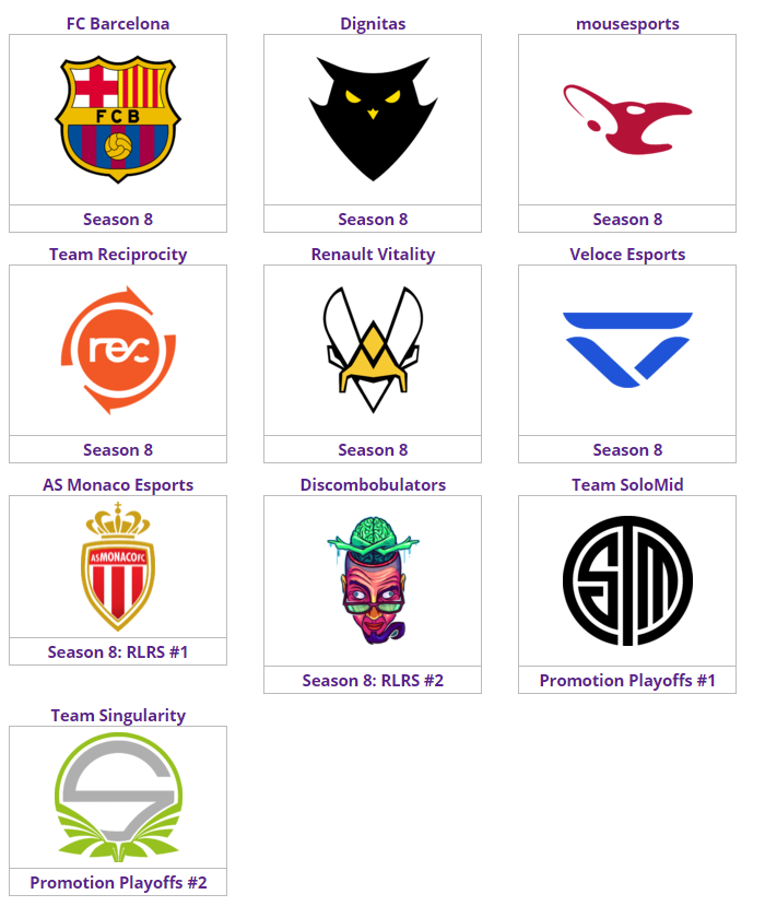 """Les dix équipes qui participeront à la neuvième saison du RLCS européen. """"Largeur ="""" 700 """"hauteur ="""" 829"""