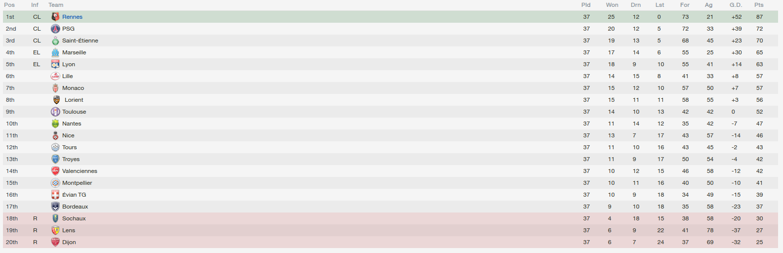 The Football Manager Chat Thread! - Page 8 C83ab6b0308d4435779a5d679917c597