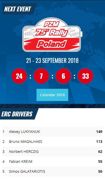 ERC: 48º Barum Czech Rallye Zlin [24-26 Agosto] - Página 2 C87647693c6aae7da893860b375bdd41
