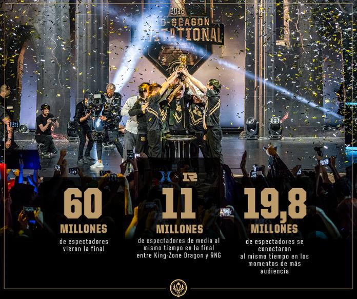 Los números de la final del Mid-Season Invitational. Fuente: https://eu.lolesports.com/es/articulos/Los-eventos-del-2018-en-numeros