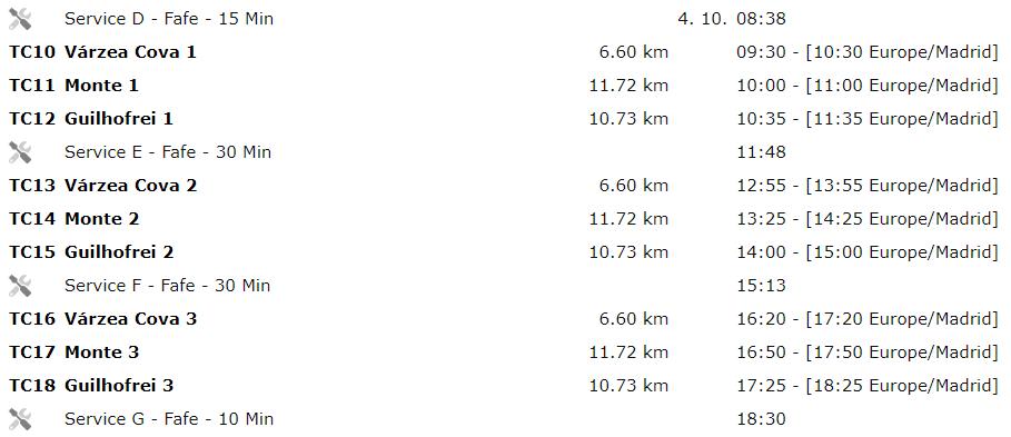 ERC: Rally Fafe Montelongo [2-4 Octubre] Cabde4a1bccaa87f5c5c7124350d8b90