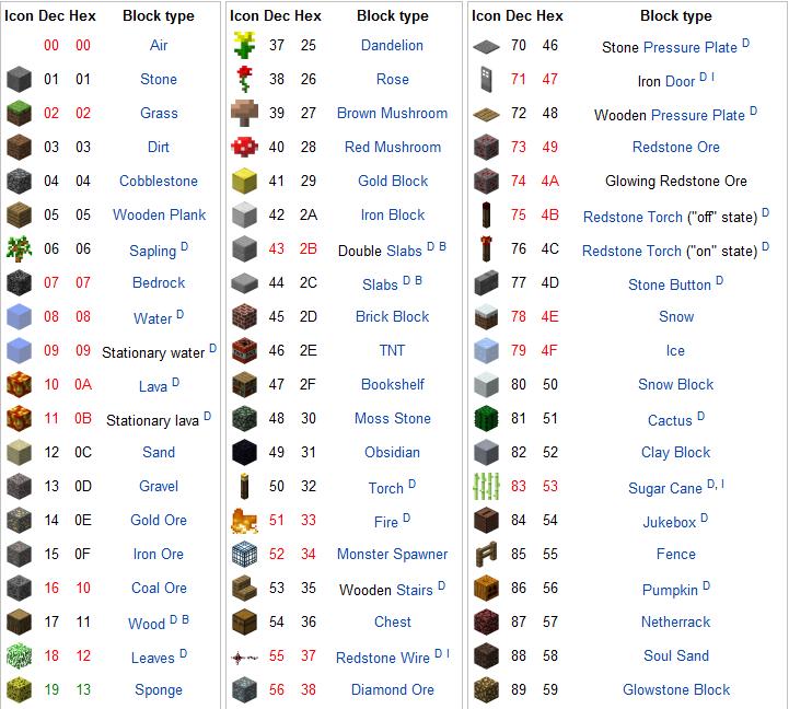Console Commands (Skyrim)/Enchantments   Elder Scrolls ...