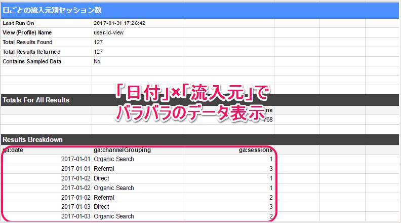 「日付」×「流入元」でバラバラのままデータが表示