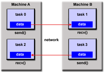 Fork shared memory python download