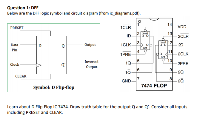 question 1 dff below are the dff logic symbol and chegg com rh chegg com Circuit Diagram Labeled School Circuit Diagrams PDF