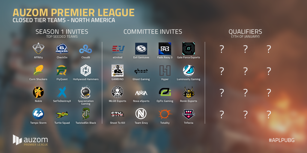 Auzom Premier League Season 2 - NA Invites