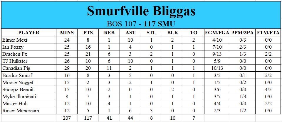 The Bliggas are Back! (NBA 2K16 XWA Edition) - Page 6 Ce0e48cf9fe692d69d38c2cab2e21333