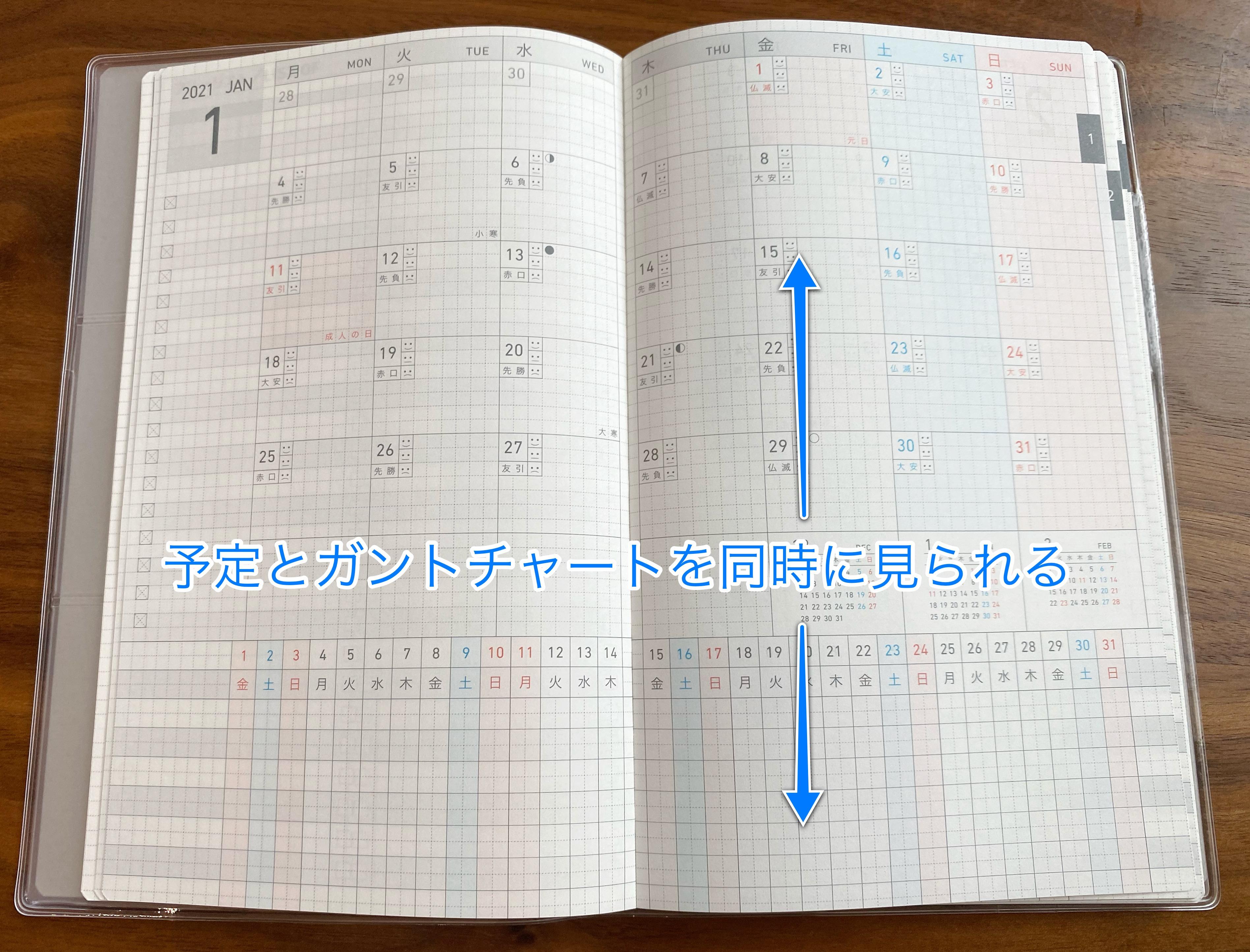 ジブン手帳DAYs 同時に見られる
