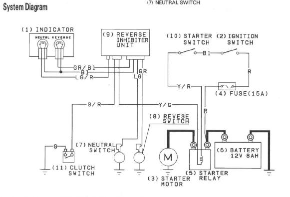 [DIAGRAM_3NM]  300ex spark issues | Honda 300ex Wiring Schematic |  | 3WHeeLeR WoRLD