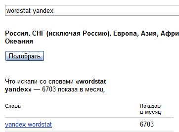 Wordstat Yandex
