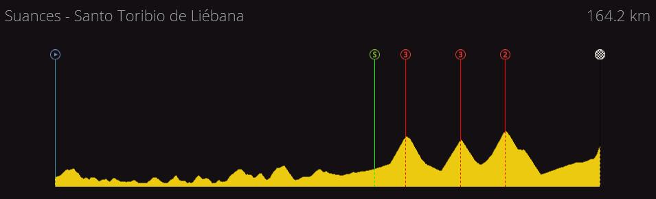 Vuelta a España Junior | 2.U25 | (03/04-10/04) D13b0223d9d4b9d544ff80d6967455f3