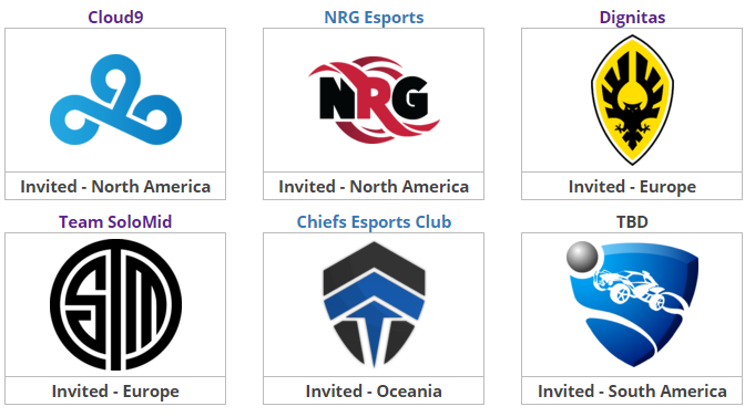 Lista de los equipos invitados al WSOE 4. Fuente: https://liquipedia.net/rocketleague/World_Showdown_of_Esports/4