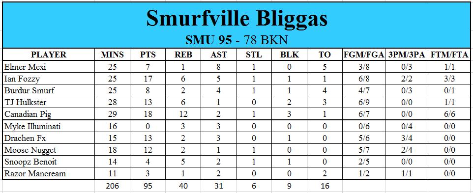The Bliggas are Back! (NBA 2K16 XWA Edition) - Page 4 D2e6de22b06df68e143038eec16ca73b