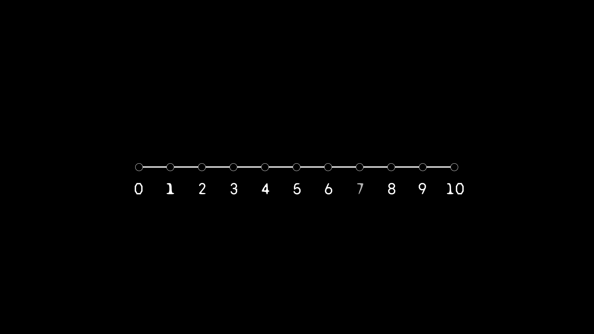 image of a scale of how close people are 1 to 10