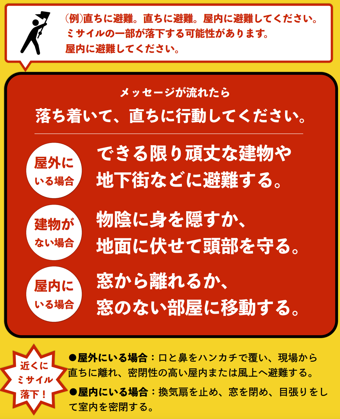 内閣官房 国民保護ポータルサイト 2