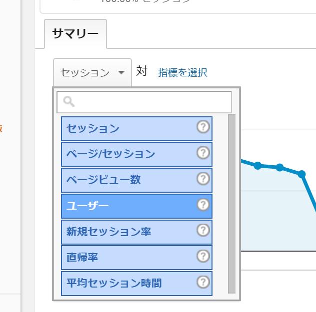「セッション」から「ユーザー」に変えればユーザー数の推移を確認