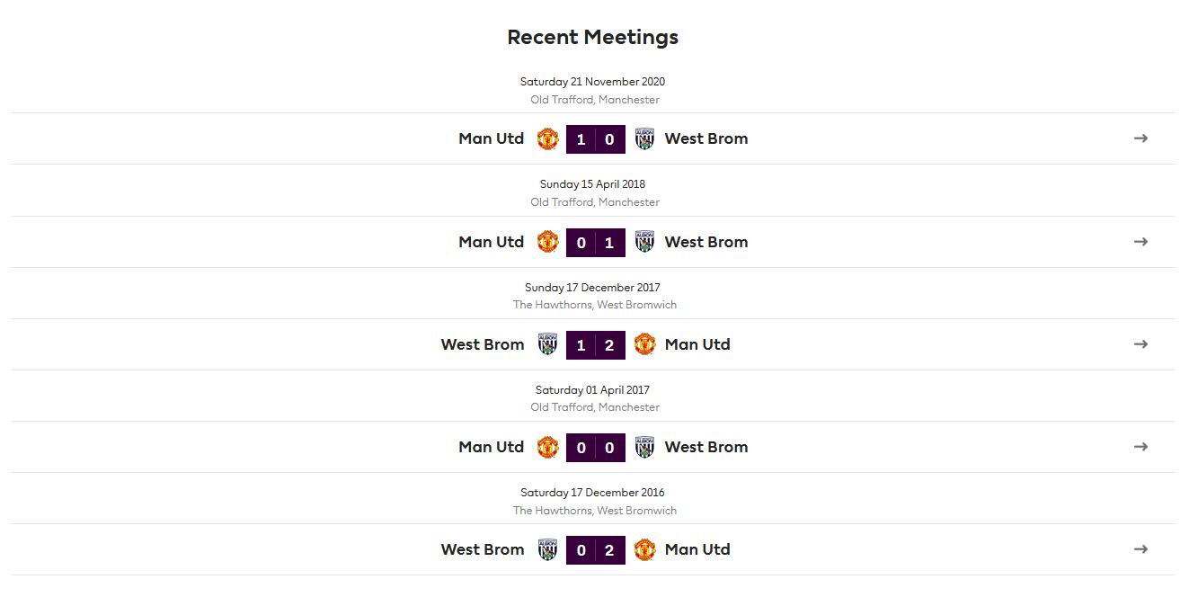 Вест Бромвич – Манчестер Юнайтед