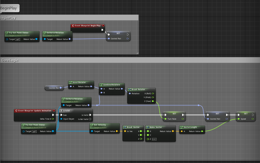 Turntilt animation ue4 answerhub you could set up a blend space for your run to take in from a direction input too and set up something like this to check for rotation difference malvernweather Images