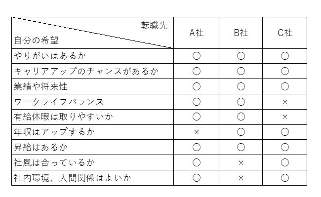 比較表サンプル2