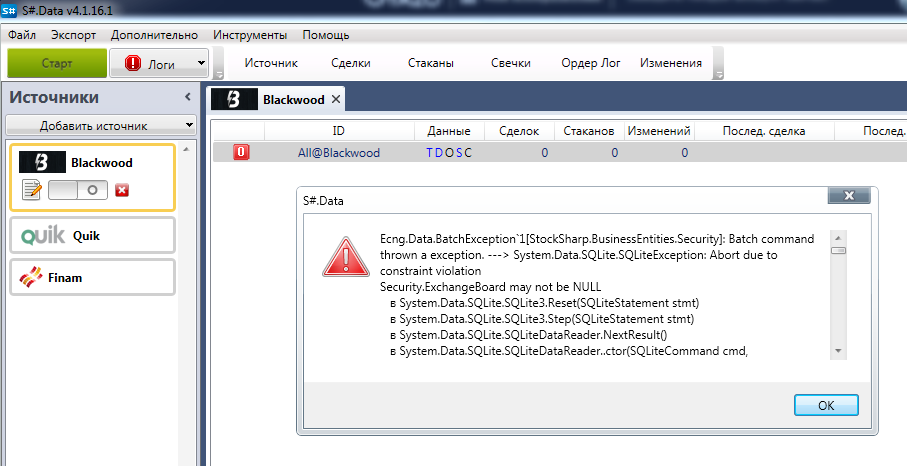 S#.Data - Blackwood - BMRN@BAT - Error