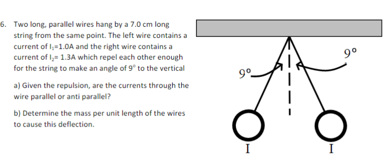 solved 6 two long parallel wires hang by a 7 0 cm long rh chegg com