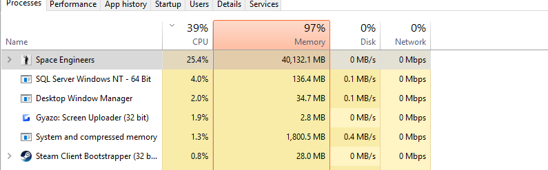I think I may have some form of memory leak    unsure if