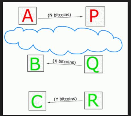 Guerrilla mail bitcoin mining