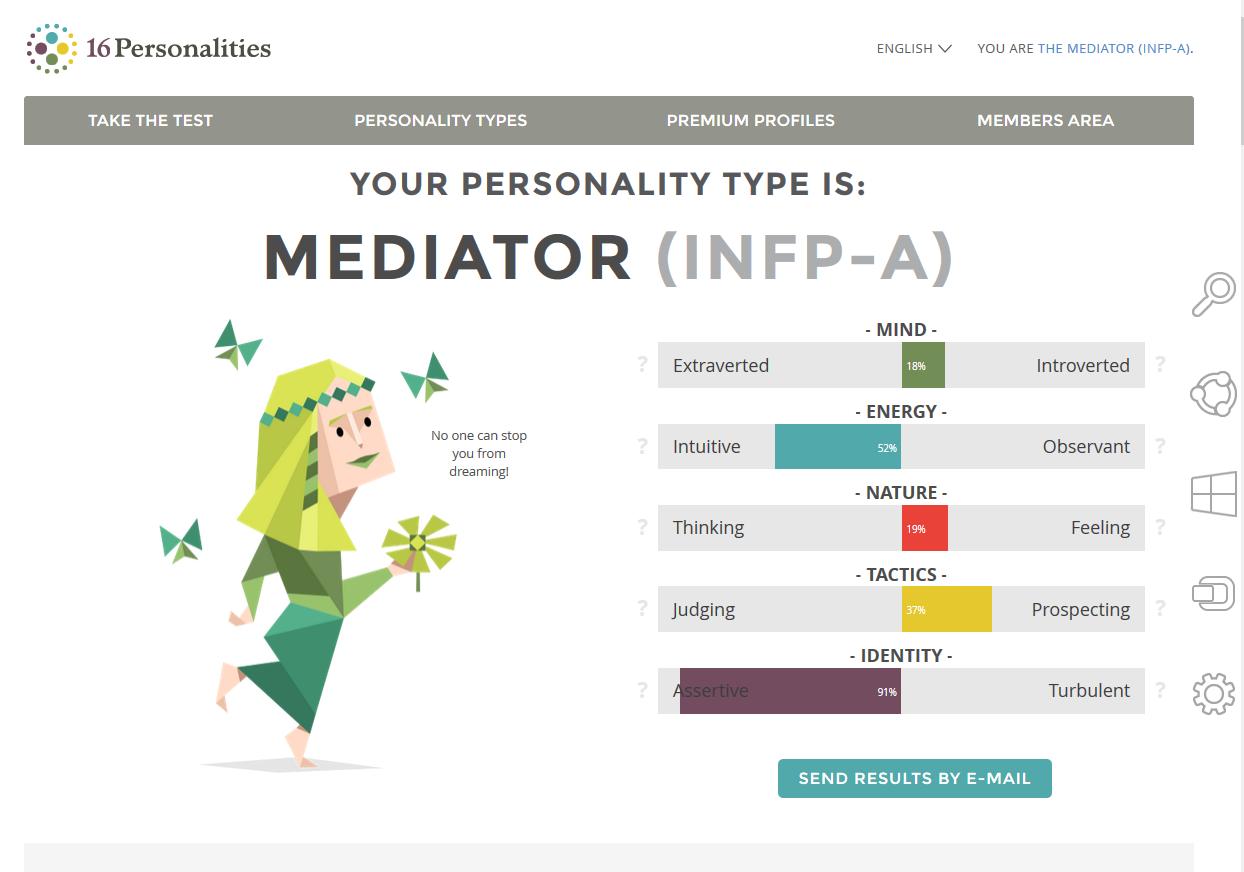 image regarding Personality Tests Printable titled Temperament checks - Printable Edition