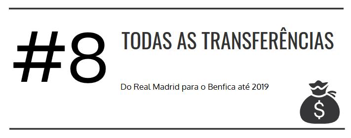 Análise | Negócios Real Madrid/Benfica