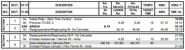 SCER + CERT: Rallye Terra da Auga - Camiño de Santiago [4-5 Junio] Deea62dd4da0dcb7e9d7ade99397f82f