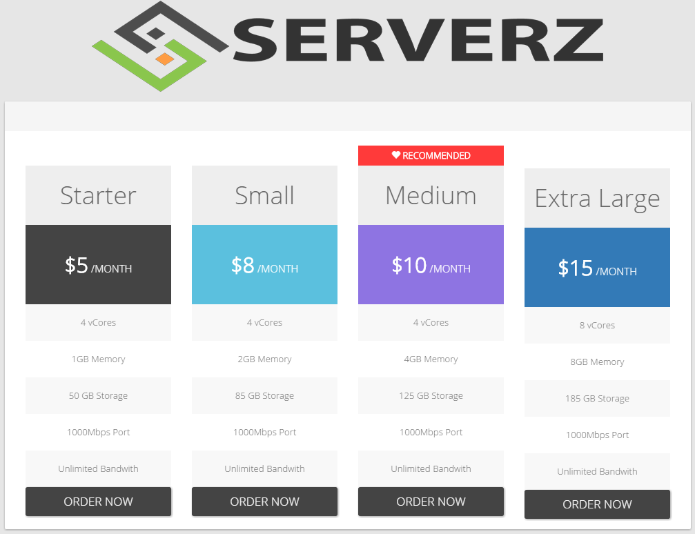 10% OFF] CHEAP HQ VPS SERVICE // STARTING FROM $5 // SERVERZ PRO!