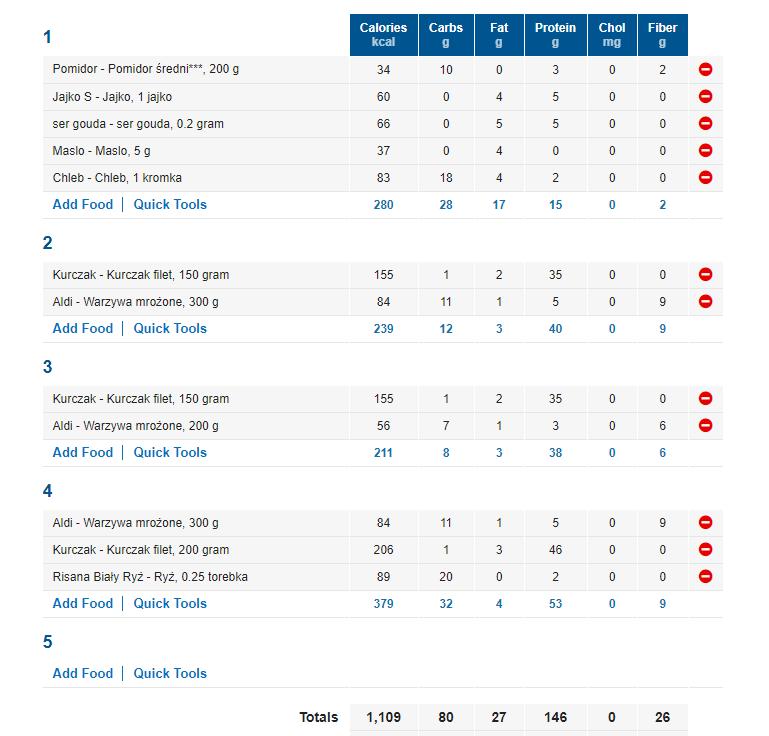 Dieta 1100 kcal przykładowy jadłospis na tydzień dla mężczyzn i dziewczyn