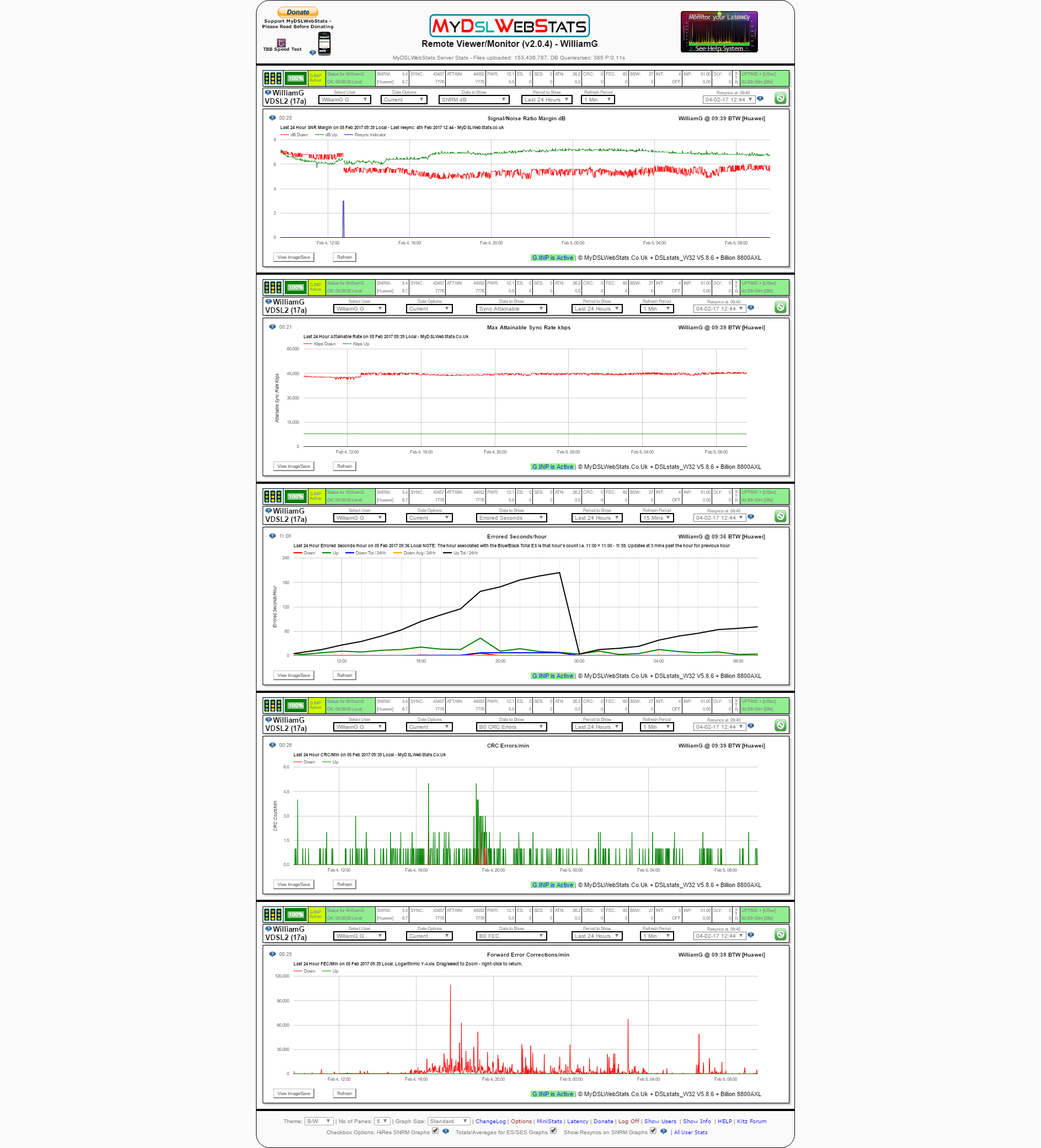 Jittery Downstream SNR Margin On A VDSL Line Connected To A Huawei